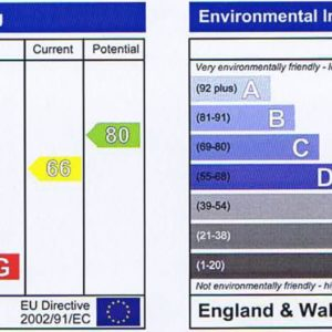 EPC RATING FOR MARGATE 1